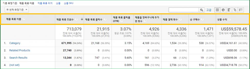 %ea%b5%ac%ea%b8%80%ec%95%a0%eb%84%90%eb%a6%ac%ed%8b%b1%ec%8a%a4_%ed%96%a5%ec%83%81%eb%90%9c%ec%a0%84%ec%9e%90%ec%83%81%ea%b1%b0%eb%9e%98_06_%ec%a0%9c%ed%92%88%eb%aa%a9%eb%a1%9d%ec%8b%a4%ec%a0%81