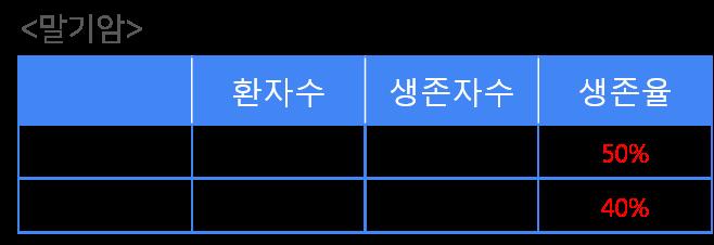 구글애널리틱스_세그먼트_03-1