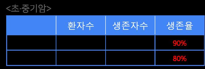 구글애널리틱스_세그먼트_03-2