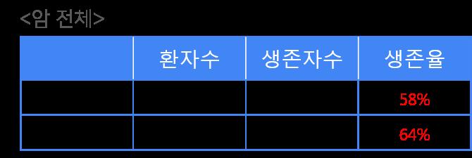 구글애널리틱스_세그먼트_03