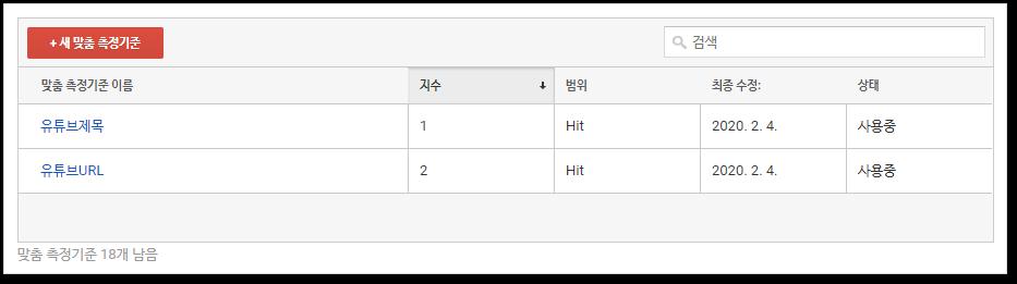 유튜브조회 맞춤 측정기준